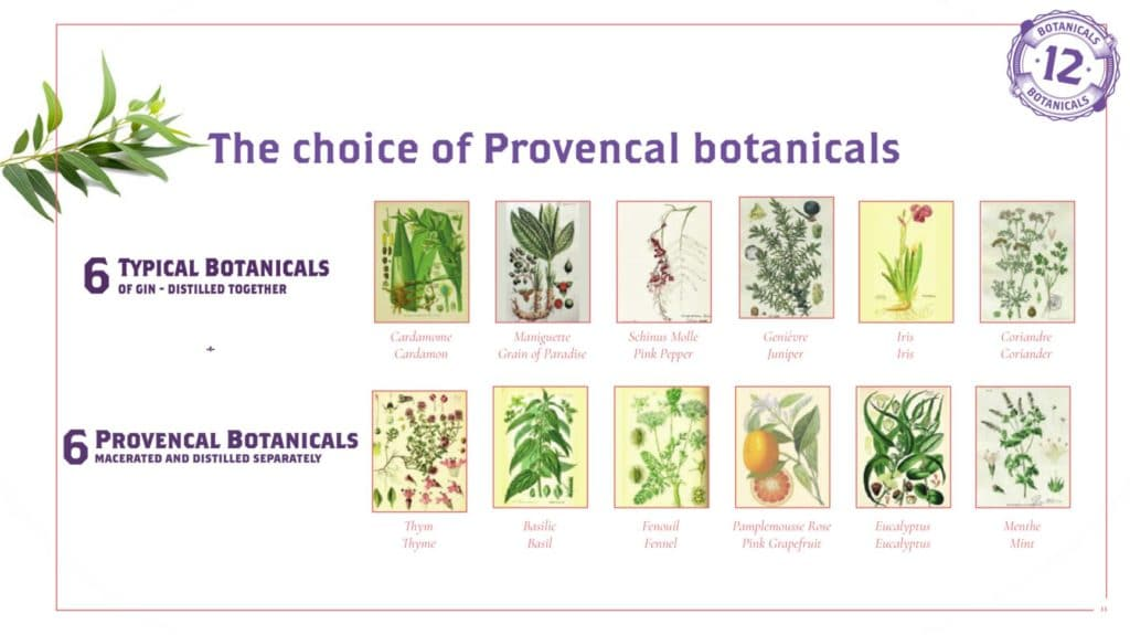 MistralGin Plantes